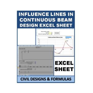 Influence lines in continuous beam Design Excel Sheet