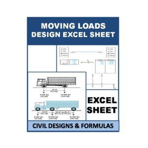 MOVING LOADS Design Excel Sheet