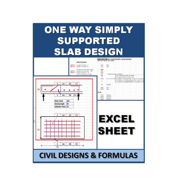 ONE WAY SIMPLY SUPPORTED SLAB DESIGN