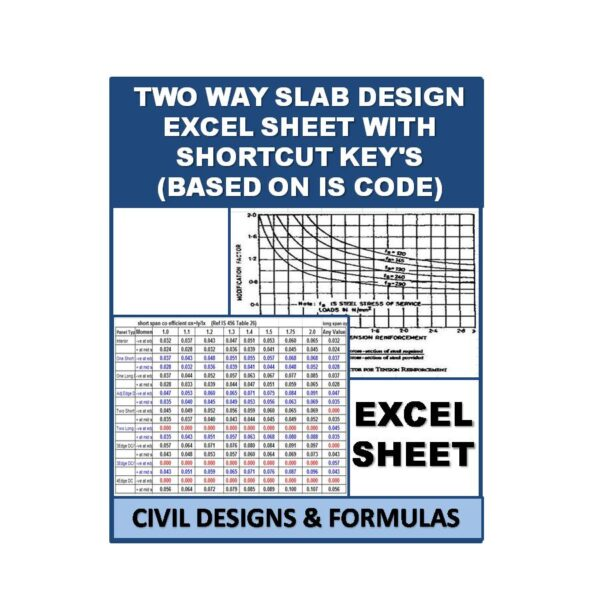 Two Way Slab Design Excel Sheet with Shortcut Key's (Based on IS Code)