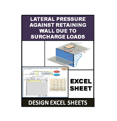 Lateral pressure against retaining wall due to surcharge loads