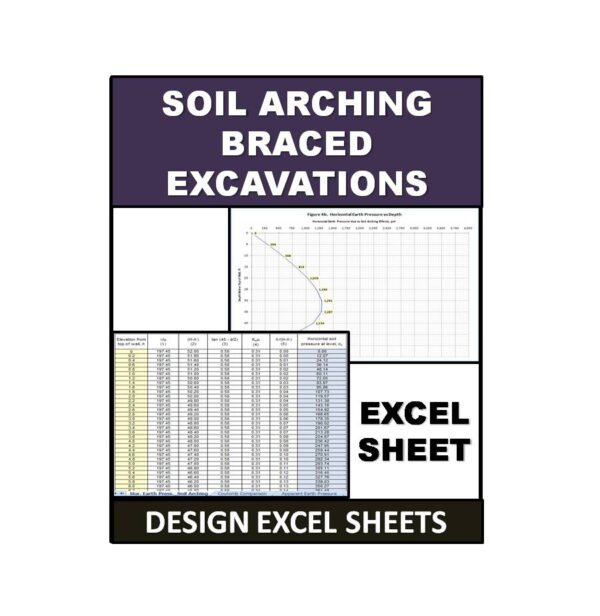 Soil Arching - Braced Excavations