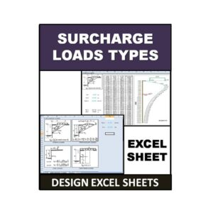 Surcharge Loads types