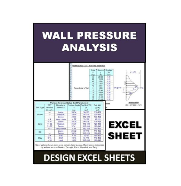 Wall Pressure Analysis